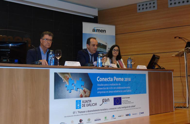 AIMEN collaborates with 48 Galician SMEs in developing innovative solutions for the smart and sustainable factory