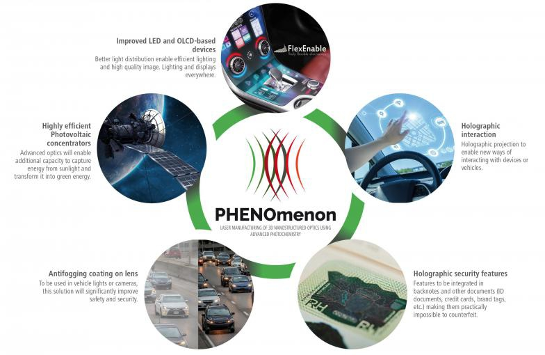 AIMEN leads a project to manufacture optics and holographic products for automotive and aerospace